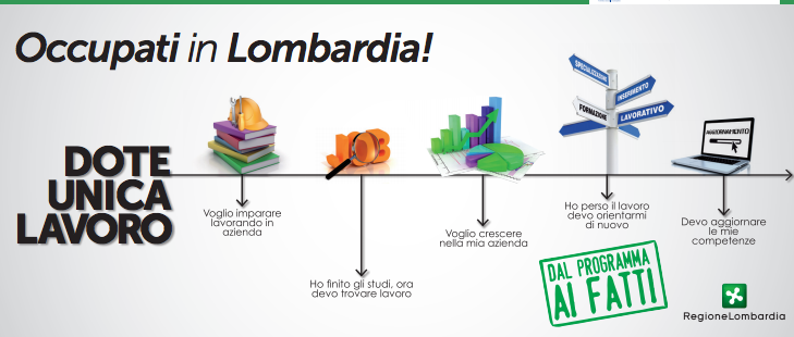 Dote Unica Lavoro: 'Occupati in Lombardia!' le informazioni sulla possibilità di occupazione non sono mai sufficienti…