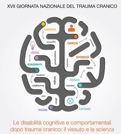 XVII Giornata Nazionale del Trauma Cranico: Progettazione presente al convegno di Ancona