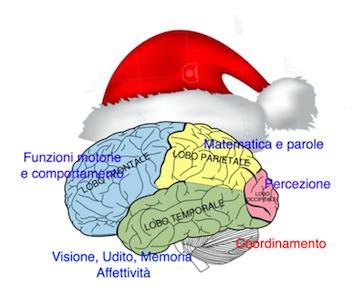 Per Natale, regala e regalati un Check-up cognitivo